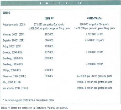 Revista dic2004 Art. 17-22 Tabla IV