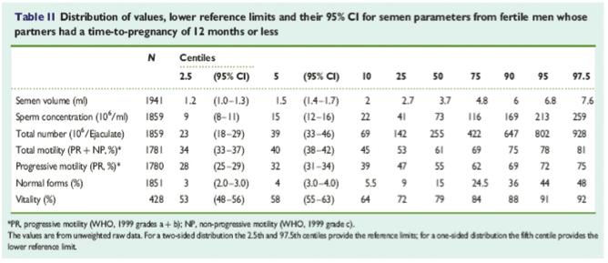 tabla II actualidad oms jun 2011